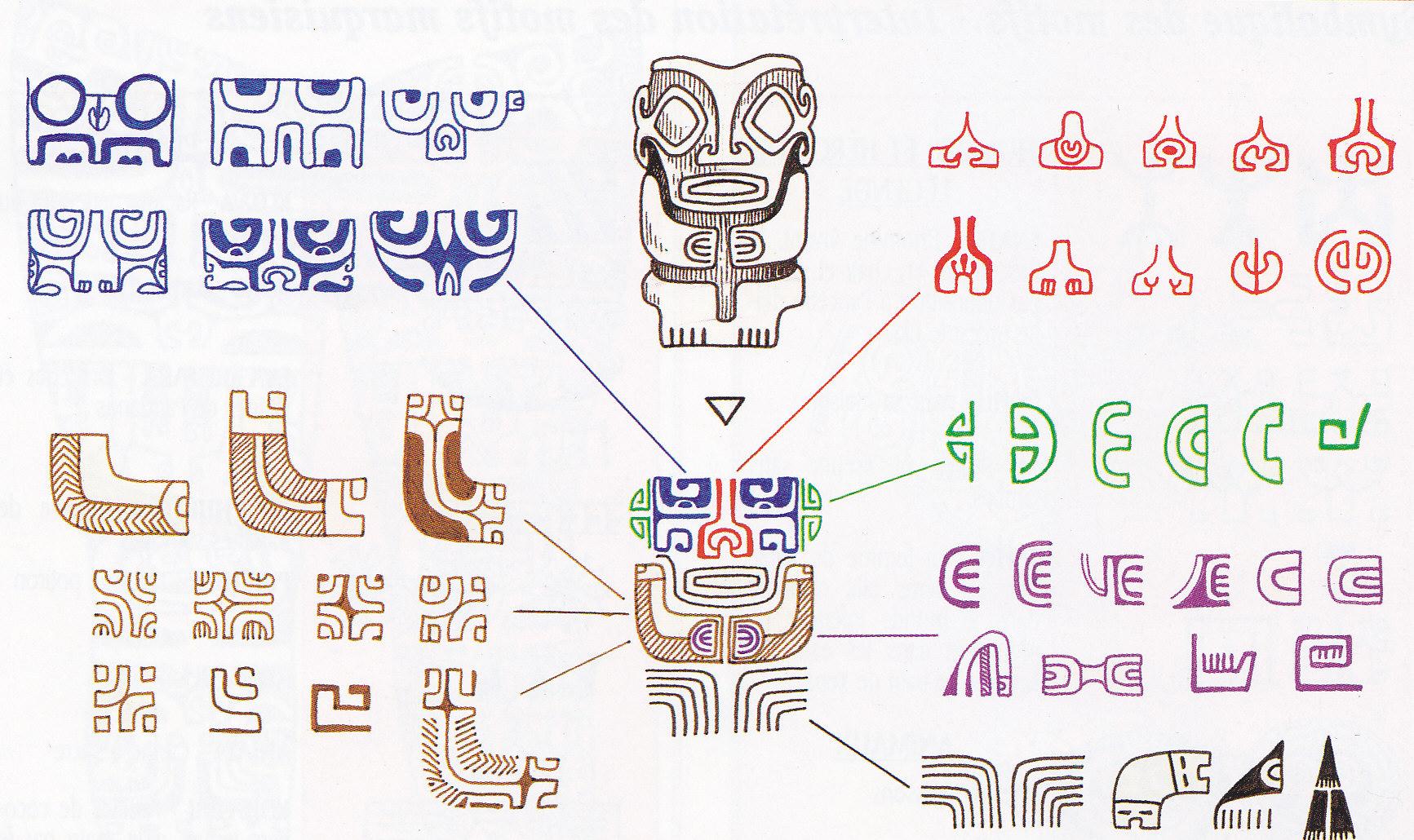 Les Marquises Tatouage Polynesien Tatoouages Fenua Tattoo